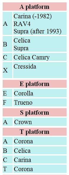 tabela_triodriverblog_08a