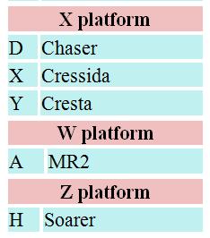 tabela_triodriverblog_09a