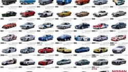 Nissan Skyline GT-R lista modela