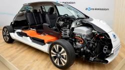 Nissan Leaf koncept